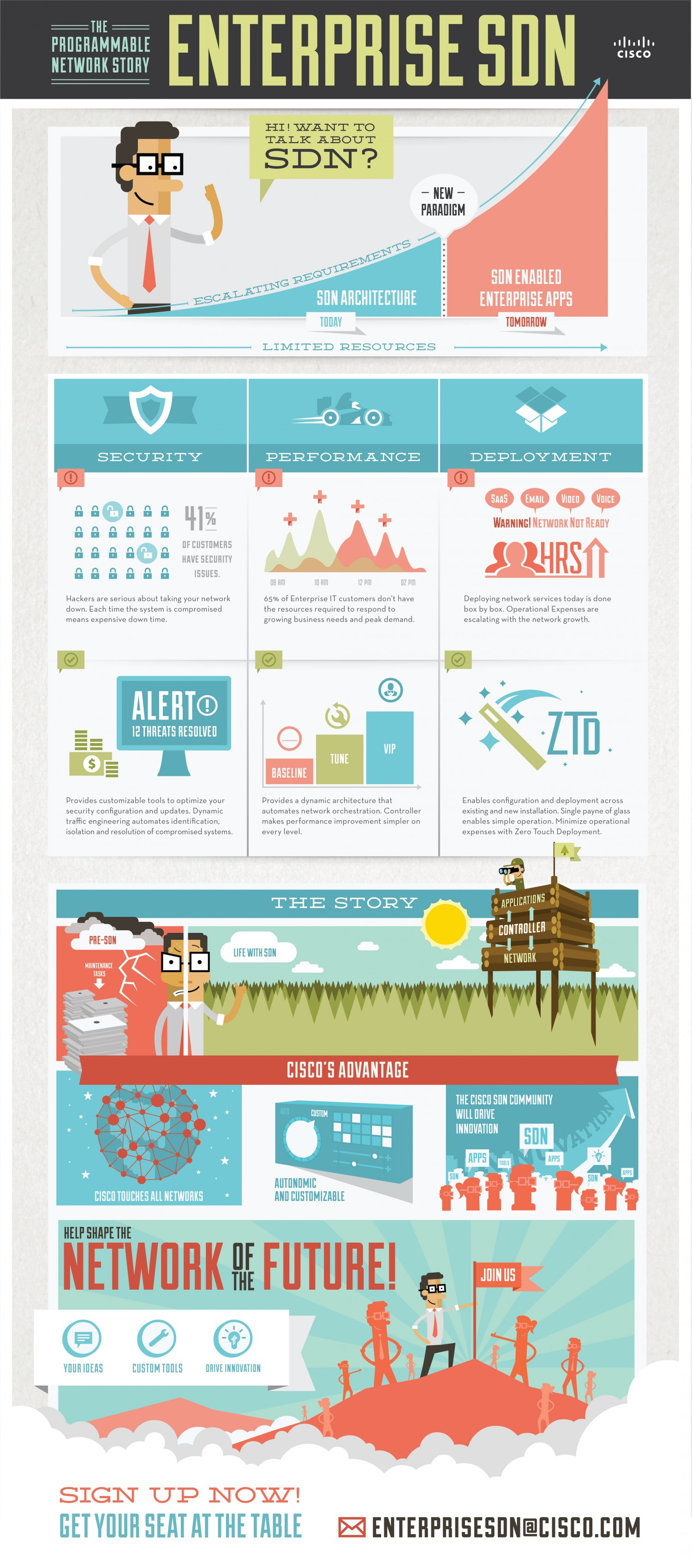 best infographics for your inspiration - creatives wall