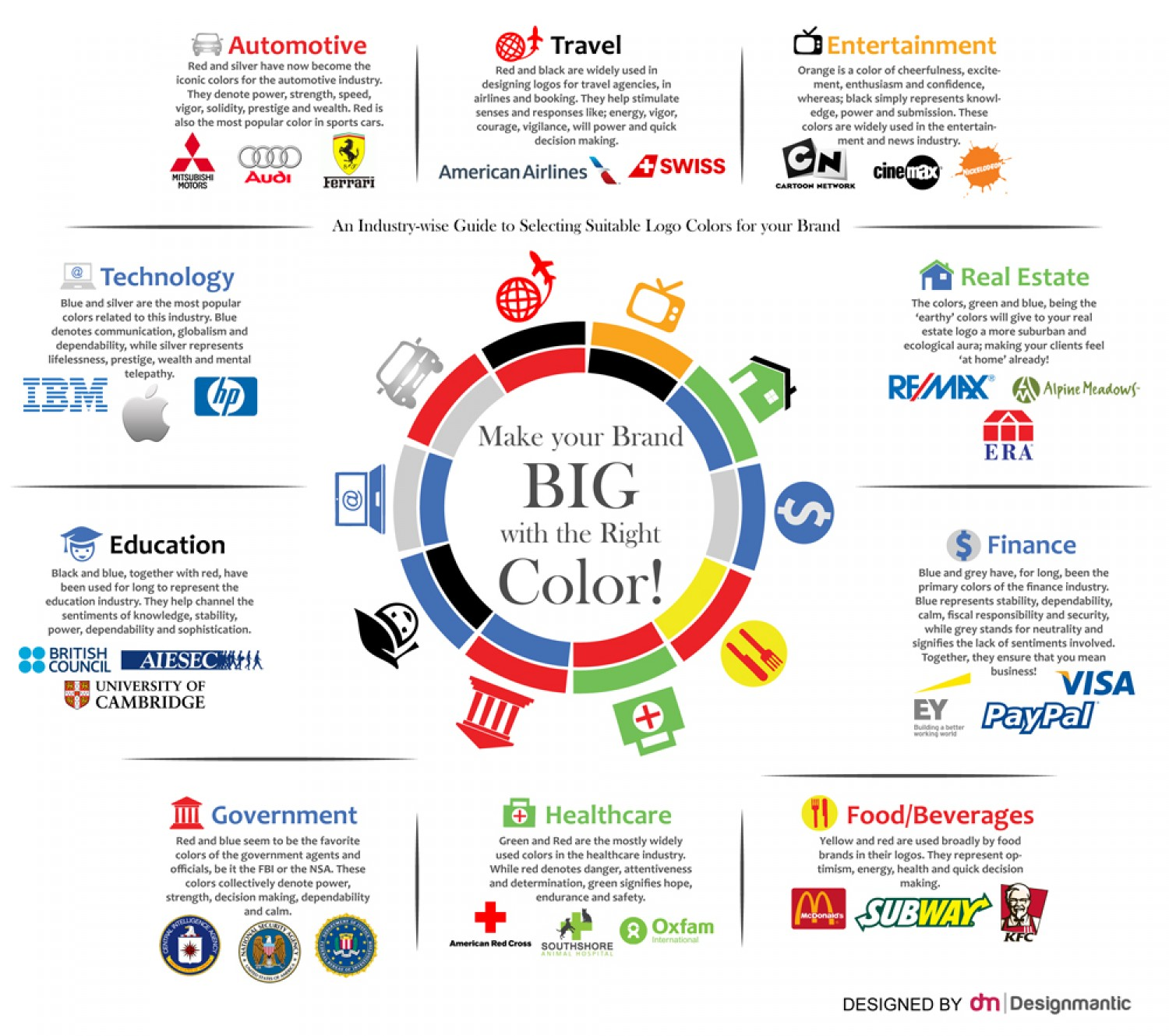 color your brand industrywisely 532832c34a962 w1500 Best Infographics For Your Inspiration