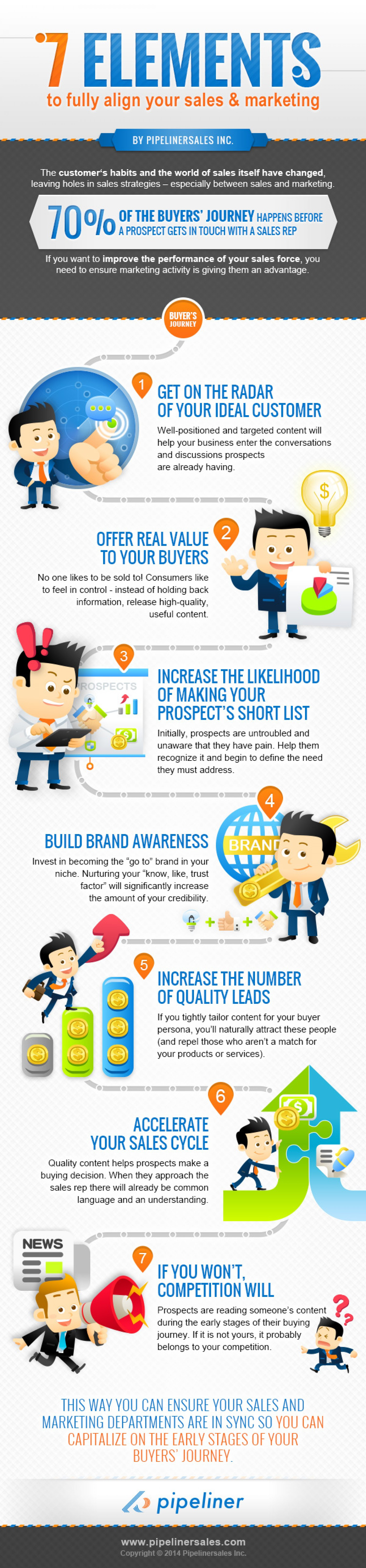 why sales and marketing alignment pays 532ac540a82be w1500 Best Infographics For Your Inspiration